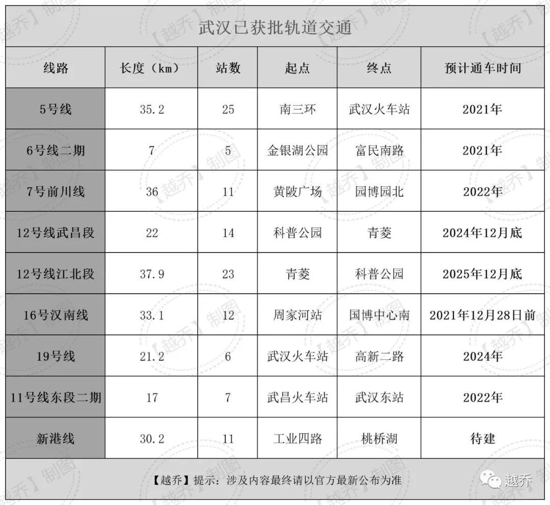 武汉地铁9号线亮相 站点具体落位曝光插图(37)