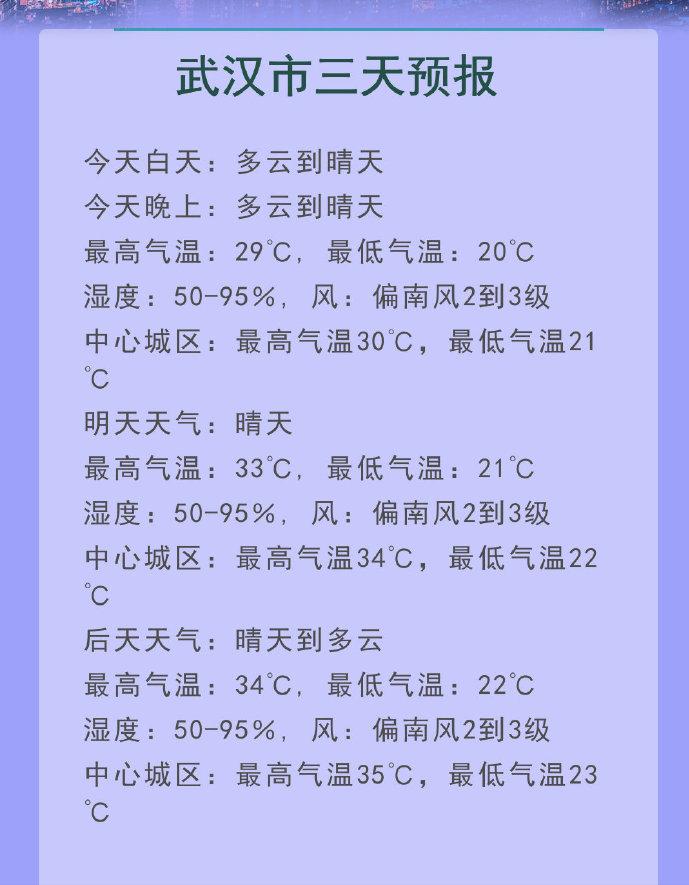 武汉中秋假期第二天不热了 未来3天只见晴天不见雨插图(1)