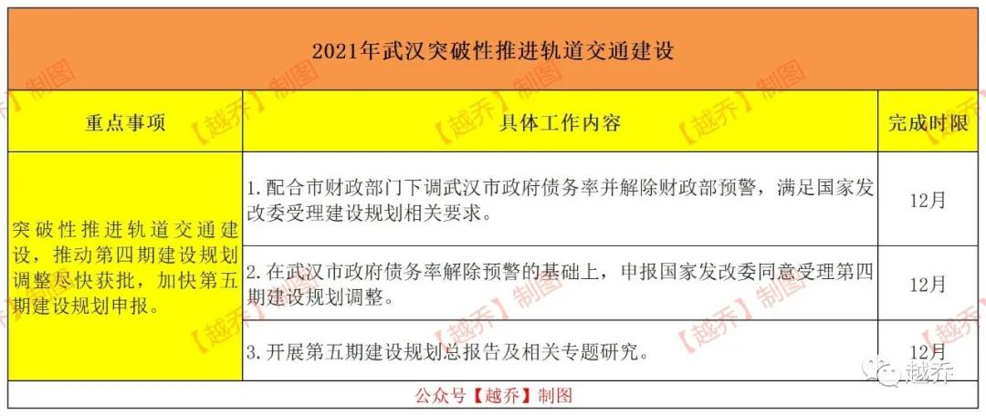 武汉地铁9号线亮相 站点具体落位曝光插图(36)