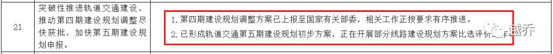 武汉地铁9号线亮相 站点具体落位曝光插图(33)