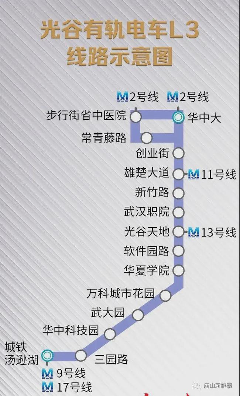 武汉市江夏区下半年会有什么新变化?看这里插图(1)